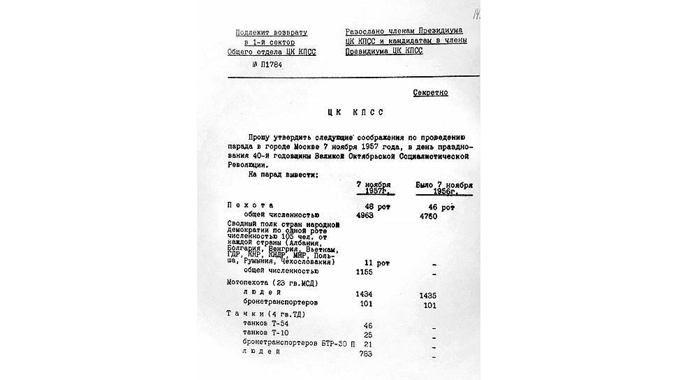 ООбращение Георгия Жукова в ЦК КПСС об утверждении военной техники для парада. 1957 год