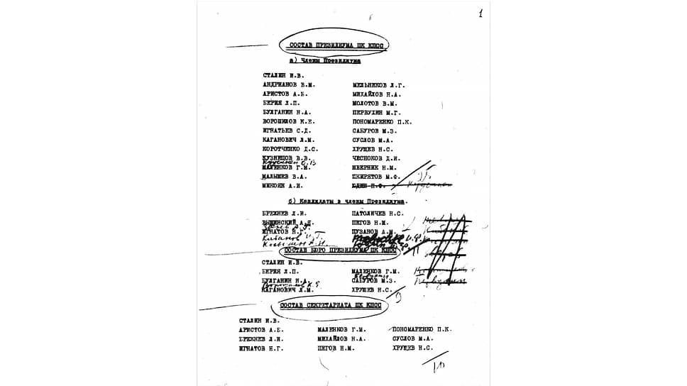 «Ближний круг» с поправками и дополнениями