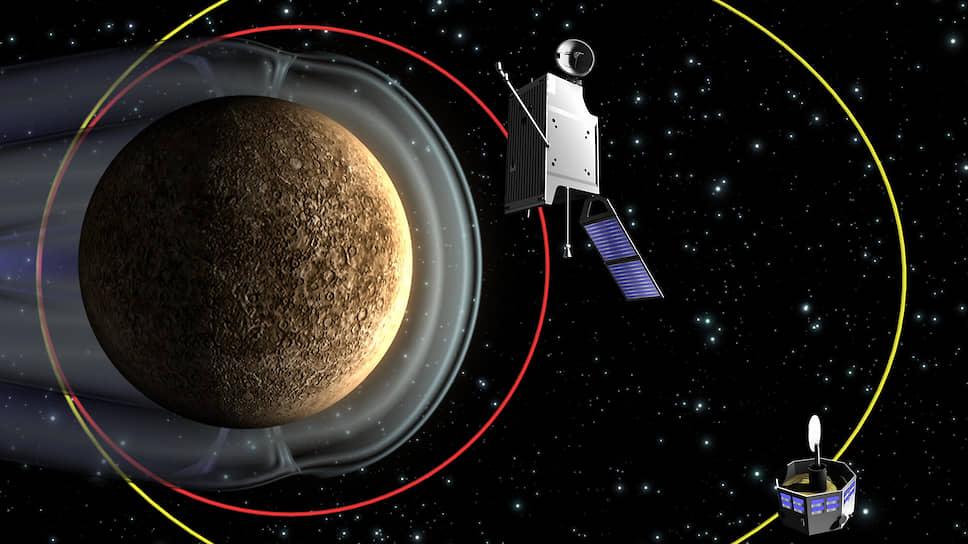 Аппарат «БепиКоломбо», состоящий из двух частей, должен преодолеть массу технических сложностей, чтобы оказаться на орбите Меркурия. Первая трудность, связанная с пандемией на Земле, преодолена успешно