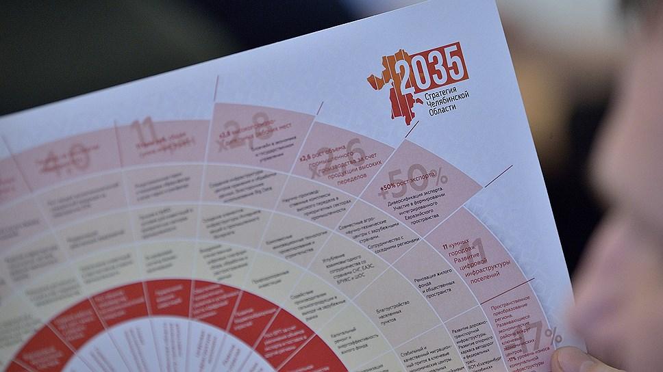 «Им бы год протянуть, а вы говорите до 2035-го» / Депутаты заксобрания раскритиковали стратегии развития Челябинской области