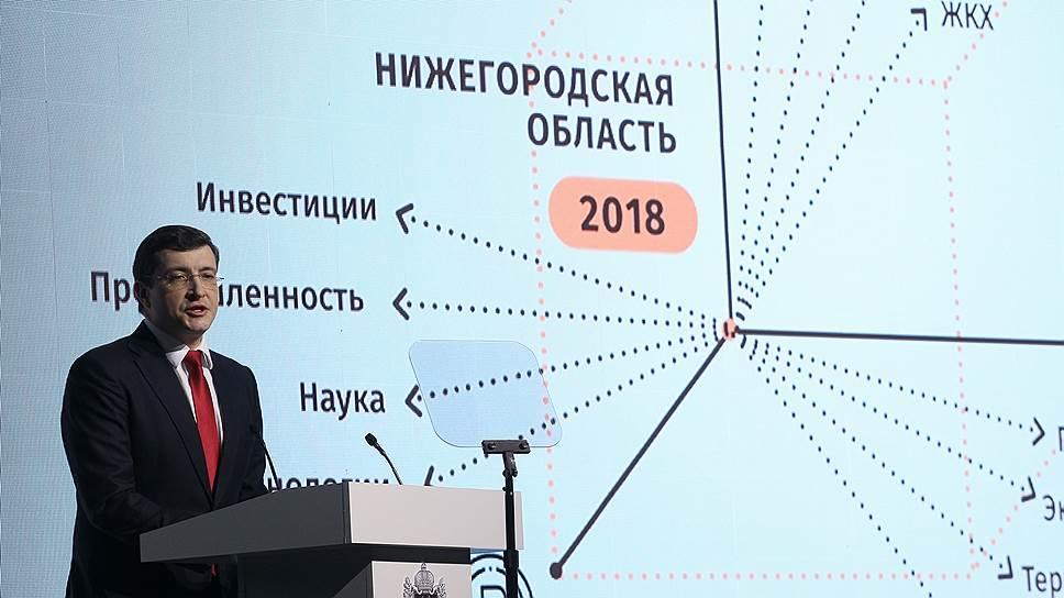 Не все идет по плану / Нижегородская область не смогла добраться до первой двадцатки рейтинга АСИ
