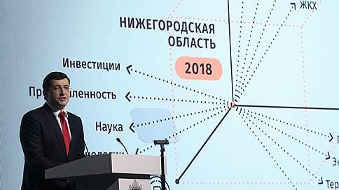 Не все идет по плану // Нижегородская область не смогла добраться до первой двадцатки рейтинга АСИ