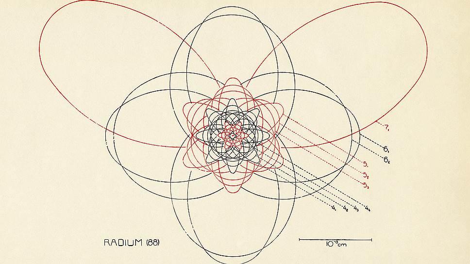 движение электрона в атоме картинки природная