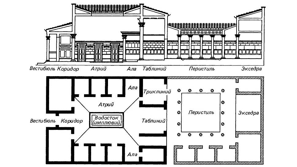 Реконструкция античного дома-владения