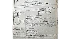 Зарисовки и описание костюмов к постановке «Ганнеле», 1896