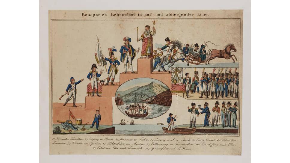 «Биография Наполеона по восходящей и нисходящей линии». Немецкая карикатура, 1797