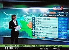 По данным ЦИК на 22:58 4 декабря, из 146,47% голосов избирателей Ростовской области 58,99% достались «Единой России»