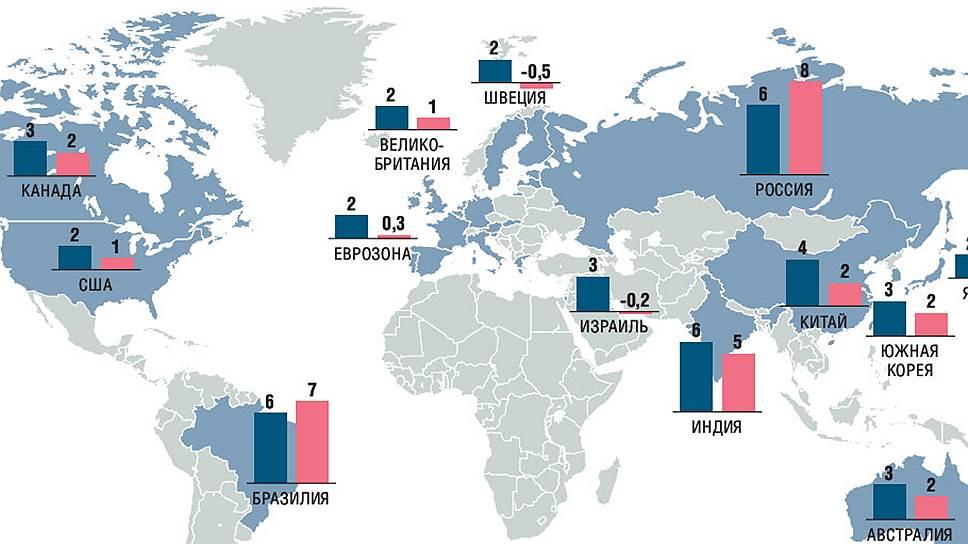 Почему в мире не растет инфляция